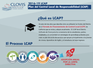LCAP Visual Summary Spanish