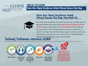LCAP Visual Summary Hmong