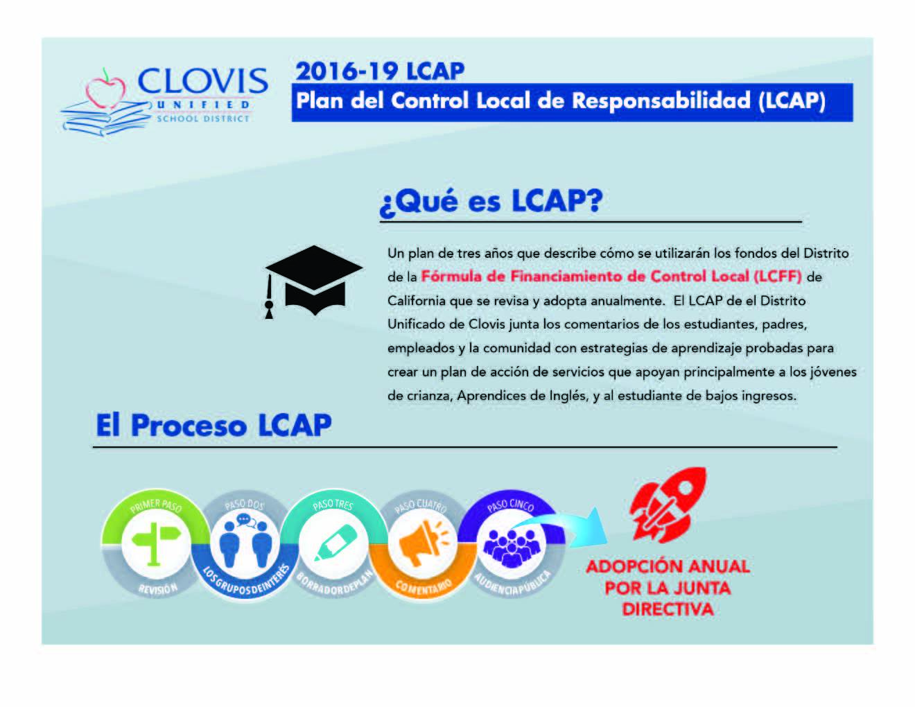 Spanish ELCAP Infographic